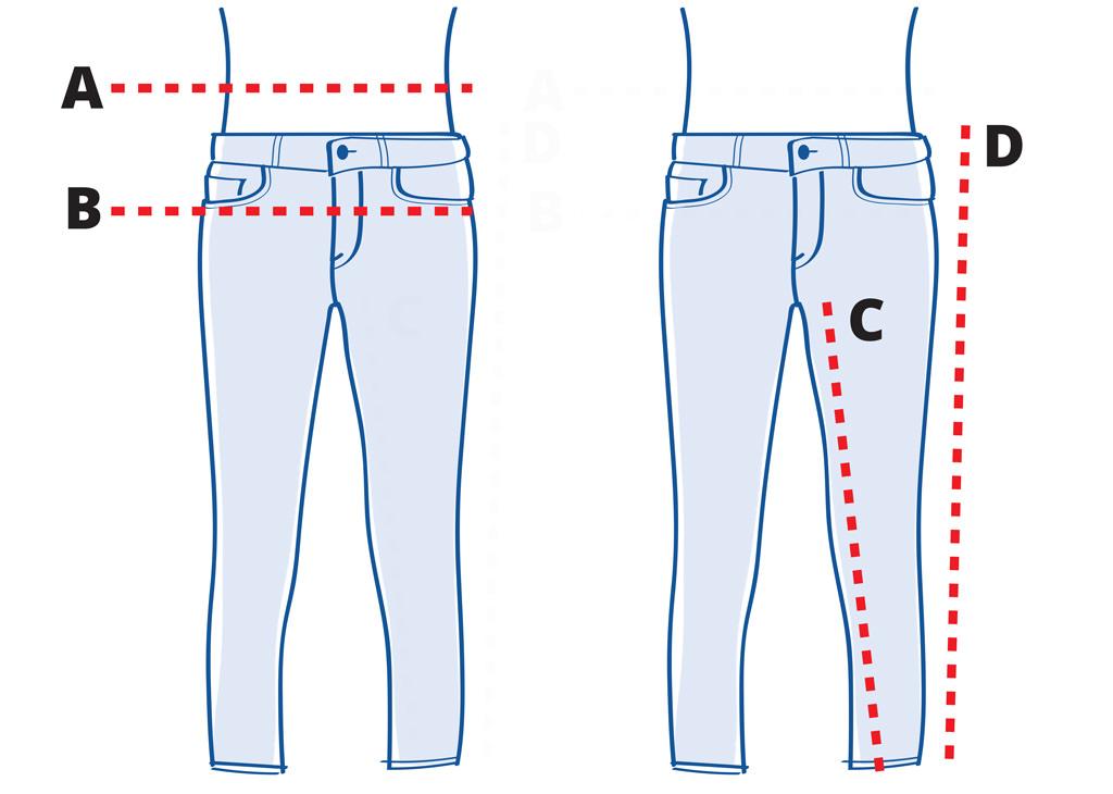 ee252c3b62b Jeans - omvandla storlekar USA, England och Sverige | Jeansguiden